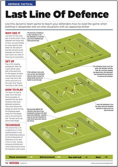 Last line of defense  http://www.bettersoccercoaching.com/downloads/newsletter-sessions/LastLineOfDefence.pdf