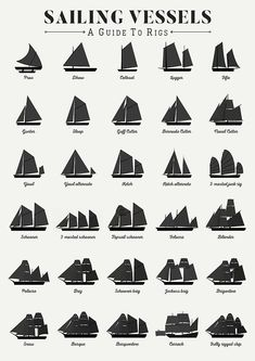Sailing Vessel Types And Rigs - Art Print - Sailboat about you searching for. Sailing Girl, Old Sailing Ships, Sailing Outfit, Sailing Style, Charles Vane Black Sails, Segel Tattoo, Sailing Videos, Sailing Tattoo, Junk Ship