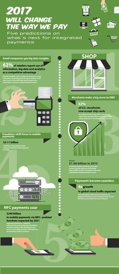 2017 Will Change the Way We Pay [Infographic] - Due