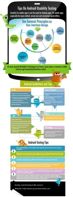 Usability Testing for Andriods - Tips And Tricks! by Grey Matter India Technologies Pvt. Ltd via slideshare