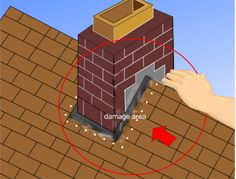 How to Repair a Leaking Roof. The roof is literally at the top of any homeowner's maintenance list, and they're subject to lots of wear and tear. Fortunately, you can mend minor issues without the help of a professional. Diy Roofing, Steel Roofing, Roofing Shingles, Corrugated Roofing, Modern Roofing, Roof Restoration, Diy Home Repair, Roof Architecture, Diy Pergola