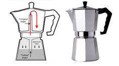 Гейзерная кофеварка. Варим кофе.