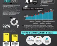 5 Interesting Infographics about SEO   3D Models, Website ...