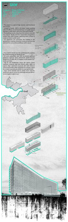 Izof Plaza / Konak / İzmir / Infographic poster Infographic, Map, Personalized Items, Poster, Infographics, Location Map, Maps, Billboard, Visual Schedules