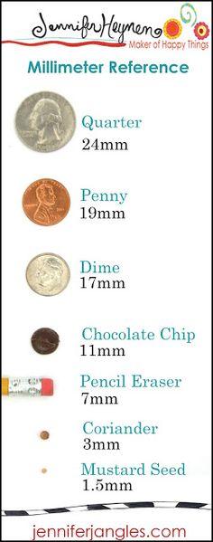 A visual guide to  mm. http://jenniferjangles.blogspot.com/2013/03/jewelry-making-basics.html