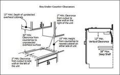 Important under counter clearances for cooktop installation