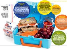 Photo: Eat This, Not That For Kids (click link to enlarge) A book recently published in the United States is helping parents re-think the school lunch box. David Zinczenko, editor-in-chief of Men's Health magazine, and Matt Goulding wrote the Eat This, Not That For Kids as a reference for parents. Chapter 5 covers eating at schools, which means the school cafeteria. Vending machines choices are also included because most schools