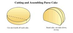 how to make a purse cake - Google Search