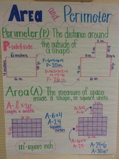 area anchor chart - Yahoo Image Search Results