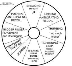 BRCV pistol shooting tips