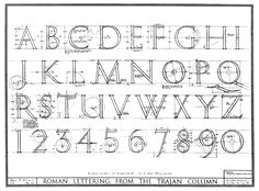 Lettering from the Trajan column. Beautiful technical drawings showing the underlying structure of the typeface. The engraving on the Trajan column was made into a typeface in 1989 by an American letter form designer Carol Twombly.