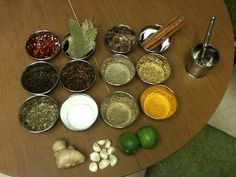 How to Use Herbs and Spices When Cooking - http://spicegrinder.biz/how-to-use-herbs-and-spices-when-cooking/