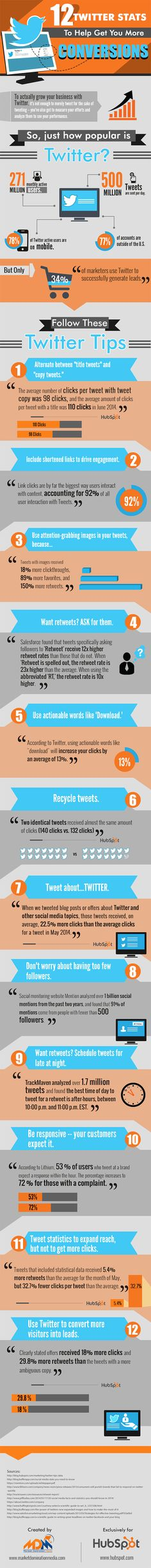 12 Awesome Tips to Get More Conversions on Twitter #SocialMedia #Infographic