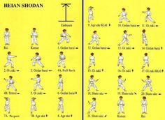 "Kihon Kata – White Belt to Orange Belt Heian Shodan – Orange Belt to Red Belt Heian Nidan – Red Belt to Yellow Belt Heian Sandan – Yellow to Green Heian Yondan – Green to Purple Heian Godan Purple to Purple/White Tekki Shodan – Purple/White to Brown <iframe src=""//www.googletagmanager.com/ns.html?id=GTM-2MMH"" height=""0″ width=""0″ style=""display:none;visibility:hidden""&a..."