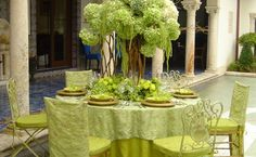 WEDDING decorating with hydrangea | Green wedding reception decorations - hydrangeas | Wedding Ideas