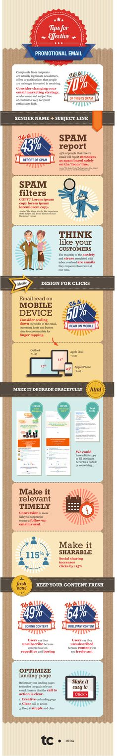 Tips for effective promotional email