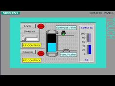 22: HMI and PLC Communication