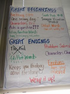 Writing chart writing poster great beginning great ending. Created with the students. For the classroom