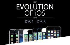 Ecco come è cambiato iOS da iOS 1 ad iOS 8