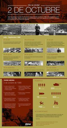 2 de Octubre Infografia use for span. 2 in school unit Spanish Basics, Ap Spanish, Spanish Words, Spanish Memes, Spanish Language, Spanish Classroom, Teaching Spanish, Hispanic Countries, Spanish Sentences