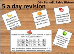 Share: Title: Science 5 a day revision Description: Century Science revision tool to aid student recall & topic application. I based this resource on an item created by C… Science Tutor, Gcse Science, Science Chemistry, Aspergers, Educational Technology, 21st Century, Biology, Autism, Teaching Ideas