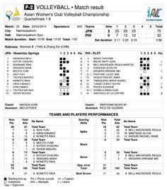 AWCVC 2014 : Philippines VS Japan Match Summary | Pinoy Headline dot Com