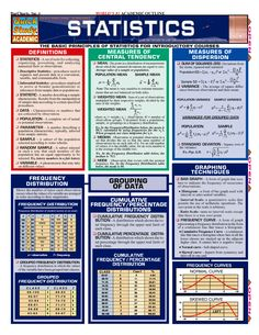 Infographics about statistics? Statistics Cheat Sheet, Statistics Notes, Statistics Help, Data Science, Computer Science, Science Fun, Physics Formulas, Physics And Mathematics, Quantitative Research