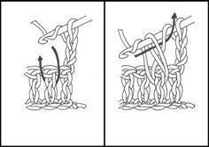 Svarta Fåret : Beskrivning hur du virkar reliefstolpar och tips om sötaste virkade pippitröjan/klänningen.