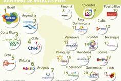 Colombia está a mitad de camino en el reconocimiento de su marca país | La República