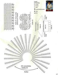 bata branca diagrama | Alicia Santiaguillo | Flickr
