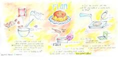 "Flan ""Argentine Customs"" by Josefina Melega"