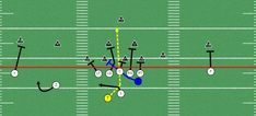 Here are 5 effective ways to use the H-back in the run game. The H-back will allow you to utilize several different run, pass, and blocking options. Youth Football Drills, Flag Football Plays, Tackle Football, Middle Linebacker, Double Team, Tight End, Lineman