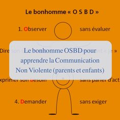 Communication Positive, Discipline Positive, Education Positive, Communication Interpersonnelle, Emc Cycle 3, Care Box, Place, Positivity, Point