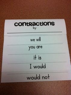 contraction foldable with a video on how to make it...I always get these things messed up. :)