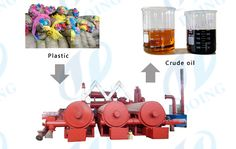 We, Henan Doing Mechanical Equipment Co., Ltd is a leading manufacturer specialized in waste tire /plastic/rubber pyrolysis plant has developed highly efficient  continuous plastic pyrolysis plant.