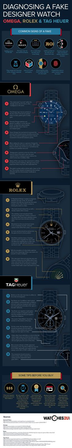 How to Tell if a Rolex Omega and Tag Heuer Watch is Fake Infographic #men #menfashion