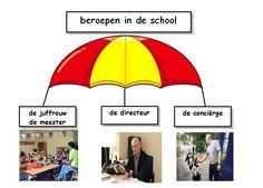 Beroepen school Dutch Language, Foreign Languages, Spelling, Vocabulary, Science, Water, Image, Parachutes, Alternative