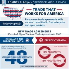 Romney Plan for a Stronger Middle Class: Trade That Works for America