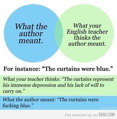 Hey AP English teachers and English Majors read this!!!!!?