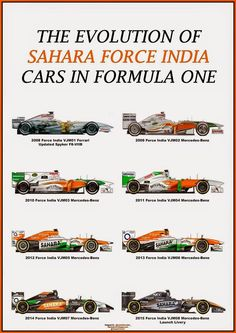 SLIPSTREAM SA: THE EVOLUTION OF SAHARA FORCE INDIA CARS IN FORMULA ONE from 2008 - 2015