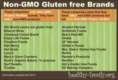 GMO and Gluten free brands. + A list of Non-Gmo Be Natural, Natural Cures, Natural Health, Gluten Free Brands, Genetically Modified Food, Organic Living, Natural Living, Food Facts, Food Allergies