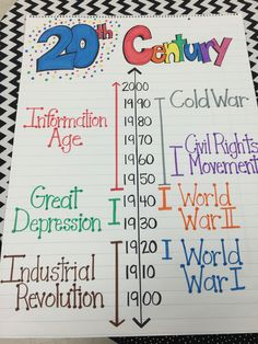 What grade would you give me on my essay for my 8th grade social studies class?