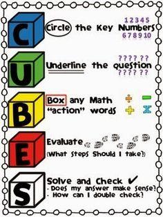 Estrategias de resolución de problemas matemáticos.