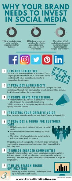 7 Benefits of Social Media You Can't Afford to Ignore in 2019 [Infographic] media marketing ideas Social Media Plattformen, Social Media Marketing Business, Social Media Branding, E-mail Marketing, Marketing Tactics, Digital Marketing Strategy, Digital Marketing Services, Content Marketing, Affiliate Marketing