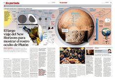 Pluton Pluto Infografía de Alejandro Alemán