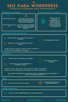 #WordPress: Cómo configurar el plugin WordPress SEO by Yoast correctamente