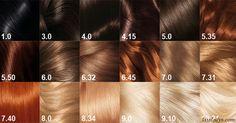 Гид для всех женщин,   Добиться нужного цвета волос бывает сложно даже опытному парикмахеру, пишут специалисты из LorealProfessionel. Но сделать это вполне возможно - и в дом�…