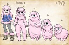 Types- Fluffy Pony by on deviantART My Little Pony Characters, My Little Pony Comic, My Little Pony Drawing, Human Mlp, Fluffy Puff, Dibujos Anime Chibi, Little Poni, Imagenes My Little Pony, Mlp Pony