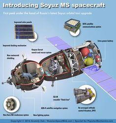 Soyuz-MS spacecraft profile. Client: Popular Mechanics: http://www.popularmechanics.com/space/news/a21668/soyuz-russia-spacecraft-upgrade/