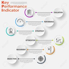 Performance optimization in organizations through effective planning, communication and management. Emotional Intelligence Leadership, Leadership Development, Organization Development, Project Management Professional, Corporate Strategy, Le Web, Strategic Planning, Business Management, Leadership Quotes